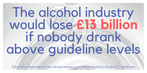 Two-thirds of alcohol sales are to heavy drinkers